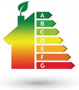Energielabel kantoor De Bilt